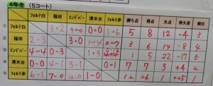 野田市民大会結果